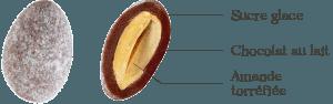 Amandes au Chocolat au Lait Bio